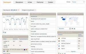 Overzichtelijk dashboard met statistiekgegevens